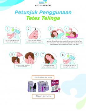 Tetes Telinga