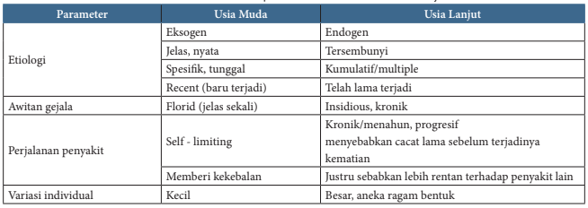 tabel geriarti 1